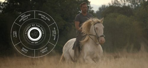 Genuine Horse Development Course 2021